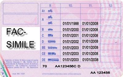 La Patente di Guida Come, Quanto e Cosa puoi Guidare