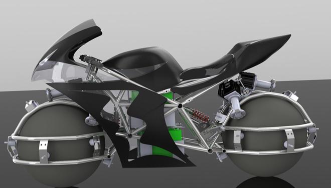 moto-ruote-a-sfera